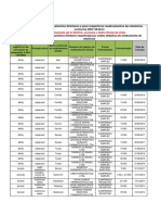 Lista de medicamentos similares intercambiáveis.pdf