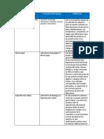 Importancia de las pácticas en Biología.docx