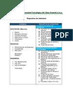 Requisitos de Admision.pdf