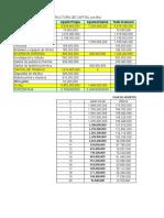 Examen3°Parcial12019PEP.solucion.xls