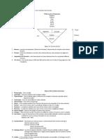 Pharmaceutical Botany (1)