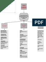 Copia de Trabajo Colaborativo .TIC (1)