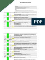 Self_assessment Pkm Sukamanah 22-24 Juli 2019 Baru