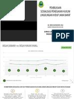 Pembukaan Rakor Gakkum 28 8 19.pdf