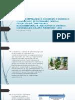 ANÁLISIS COMPARATIVO DEL CRECIMIENTO Y DESARROLLO ECONÓMICO DEL.pptx