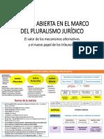 - Justicia Abierta en El Marco Del Pluralismo Jurídico 2019-04-16