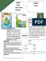 cartografia ecosistema.pptx