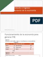MACRO 2 Funcionamiento de La Economía