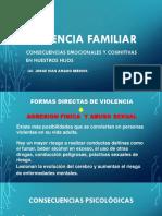 VIOLENCIA FAMILIA. CONSECUENCIAS EMOCIONALES Y COGNITIVAS.pptx