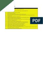 Dokumen Wajib Iso 45001
