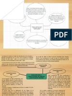 Historia Del Derecho Constitucional PPT Parte 2