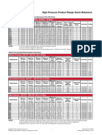 Gardner Denver High Pressure Compressors Reference Chart