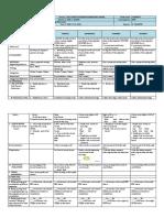 DLL MTB June 3-7, 2019.docx