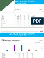 Udaarian by Satinder Sartaj Analytics