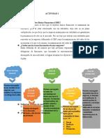 ACTIVIDAD 1 GESTION FINANCIERA.docx