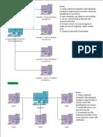 infrastucture model.pdf