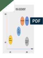 bpp_risk_assessment.pdf