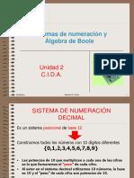 UD2 1 Domo Publish