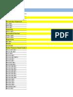 ASME Code List