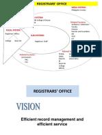 REGISTRAR Org. Devt. System - Copy.pptx