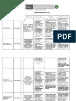 Presenta Informe Técnico Pedagógico
