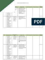 Analisis Standar Kompetensi Lulusan(SKL)-2 (Musik), www.pabaiq.blogspot.com.docx