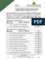 RELAÇÃO-DOS-CANDIDATOS-HOMOLOGADOS-HABILITADOS-NÃO-HABILITADOS-E-DESISTENTE-PARA.docx