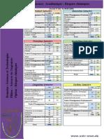Licence - Risques chimiques.pdf