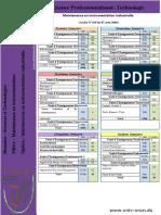 Licence - Maintenance en instrumentation.pdf