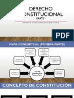 Derecho Constitucional) (1).pdf