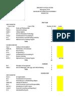 Prospectus Format