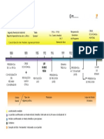 línea de tiempo Sesion 3.pdf