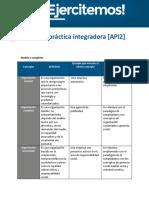 API2 Cultura