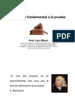 Derecho fundamental a la prueba