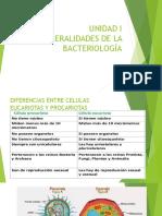 unidad i generalidades de la bacteriología.pptx