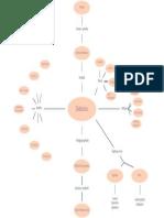 Mapa conceptual Didáctica 2.pdf