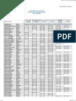 Calendrier Des Examens SMC S5