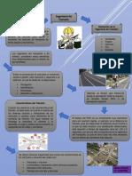 Ingenieria de Transito.docx