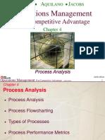 Process (2)