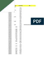NIVEL DEL TERRENO DESDE PUNTO DE ESCAVACION PROGRESIVA 2+140 al 3+260 RESERVORIO