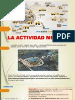 ACTIVIDAD MINERA.pdf