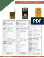 334 Digit 4000 Count Autoranging Digital Multimeter 241