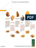 Wheat Classes