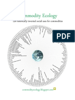 Whitaker_Commodity Ecology Wheel (130 Version), Description, Biography, June 2019 w Prototype Link on First Page