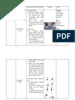 RPH 2 AKTIVITI.docx