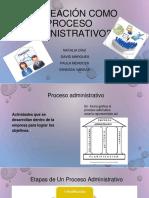 Planeación Proceso Administrativo
