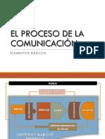 002 Proceso de Comunicacion