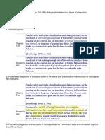 Plagiarism Excercise
