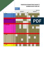 Pemetaan Kd k13 Kelas 1 Tema 3