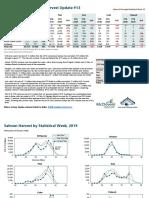 ASMI weekly Alaska salmon harvest update No. 13